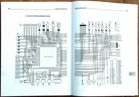 Nieuw Werkplaatshandboeken / vraagbaken - Clymer Outboard Shop Manuals DS-98